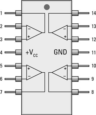 Elektronik Komponenter: Populär Op Amp Integrated Circuits